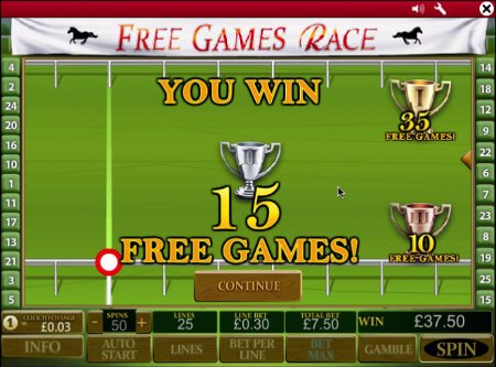 Screenshot image of Frankie Detorris slot game free spins bonus game activated and rewarded 15 free spins.